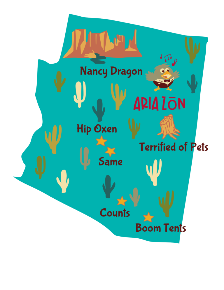 Anagram map of Arizona