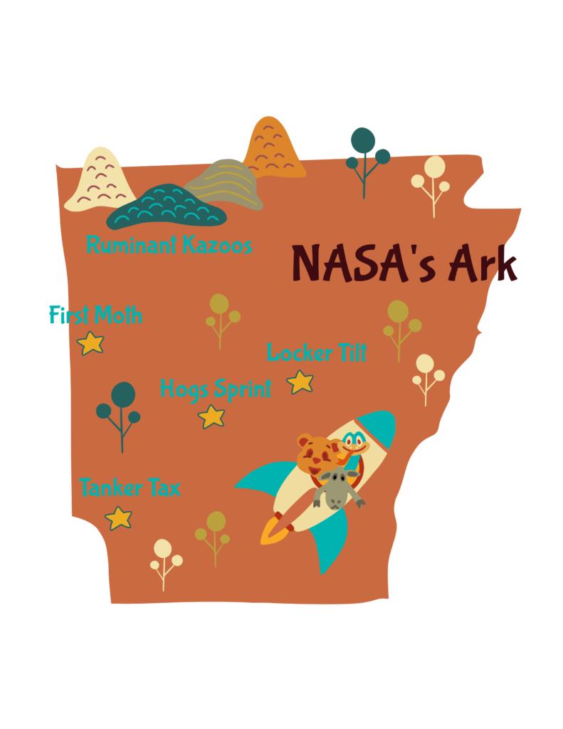 Anagram map of Arkansas