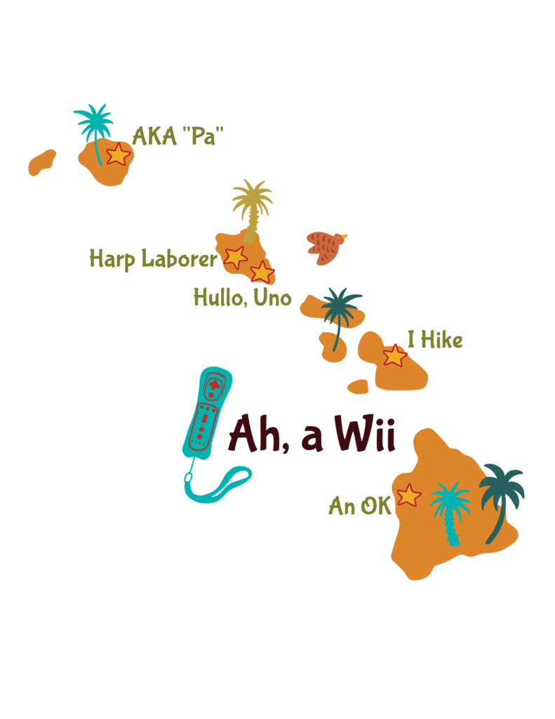 Anagram map of Hawaii.