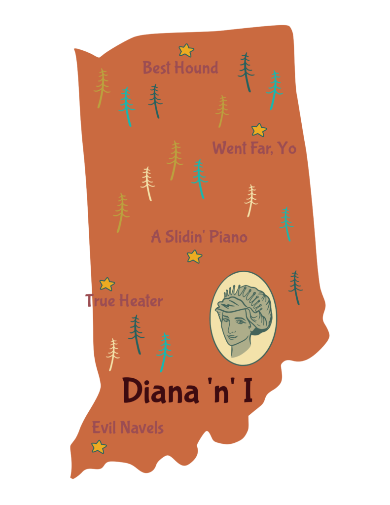 Anagram map of Indiana.