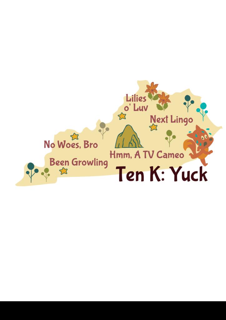 Anagram map of Kentucky.